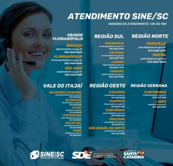 Santa Catarina tem mais de 4 mil vagas abertas pelo Sine