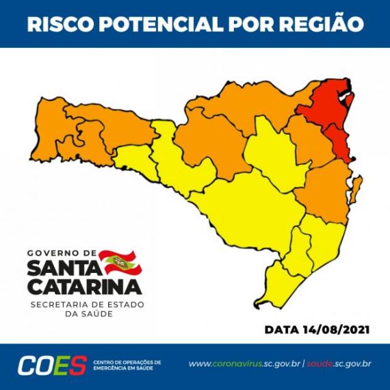 Matriz de Risco aponta apenas duas regiões em estado Gravíssimo